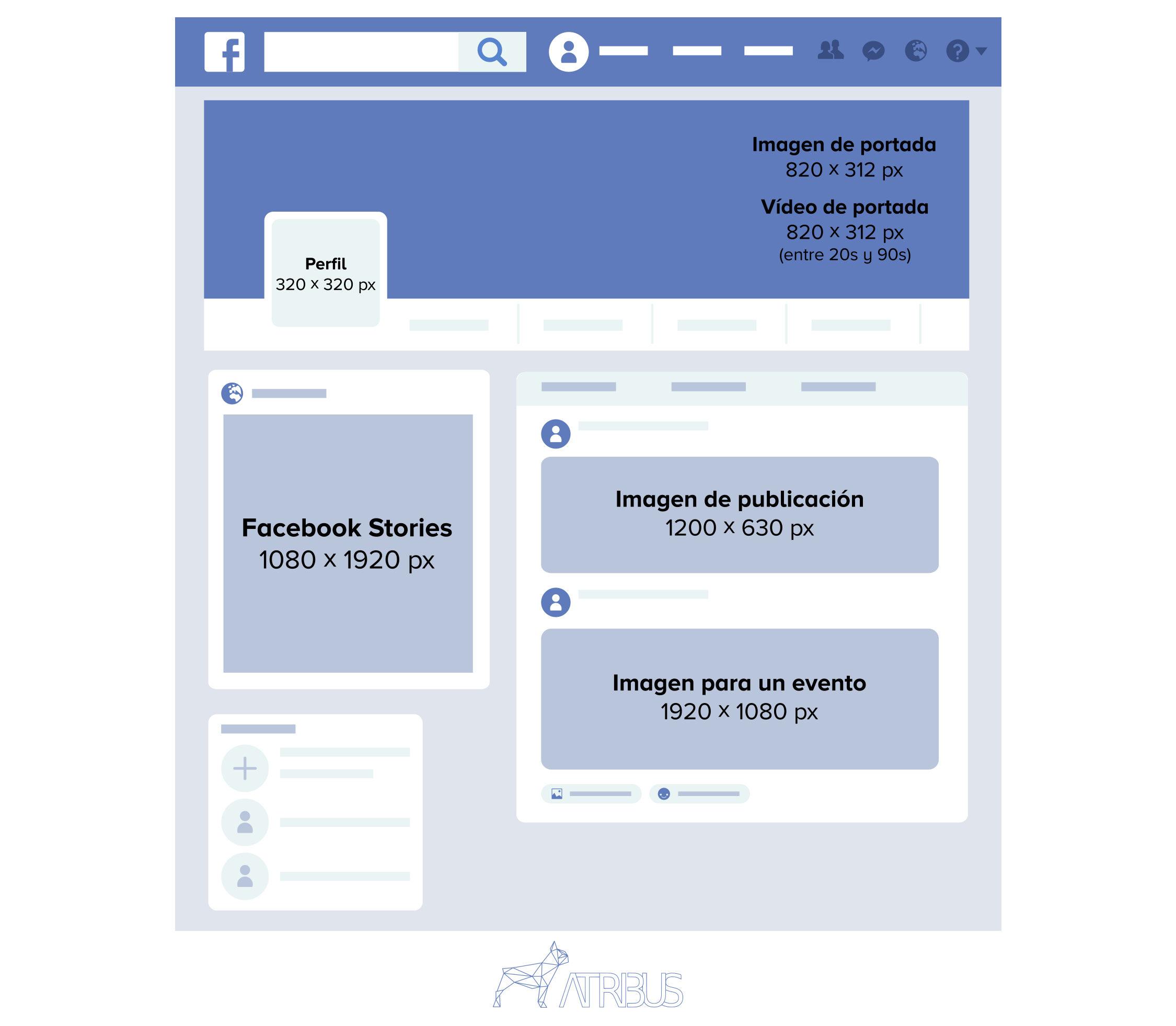 Guí tamaño de imágenes en Facebook 2019