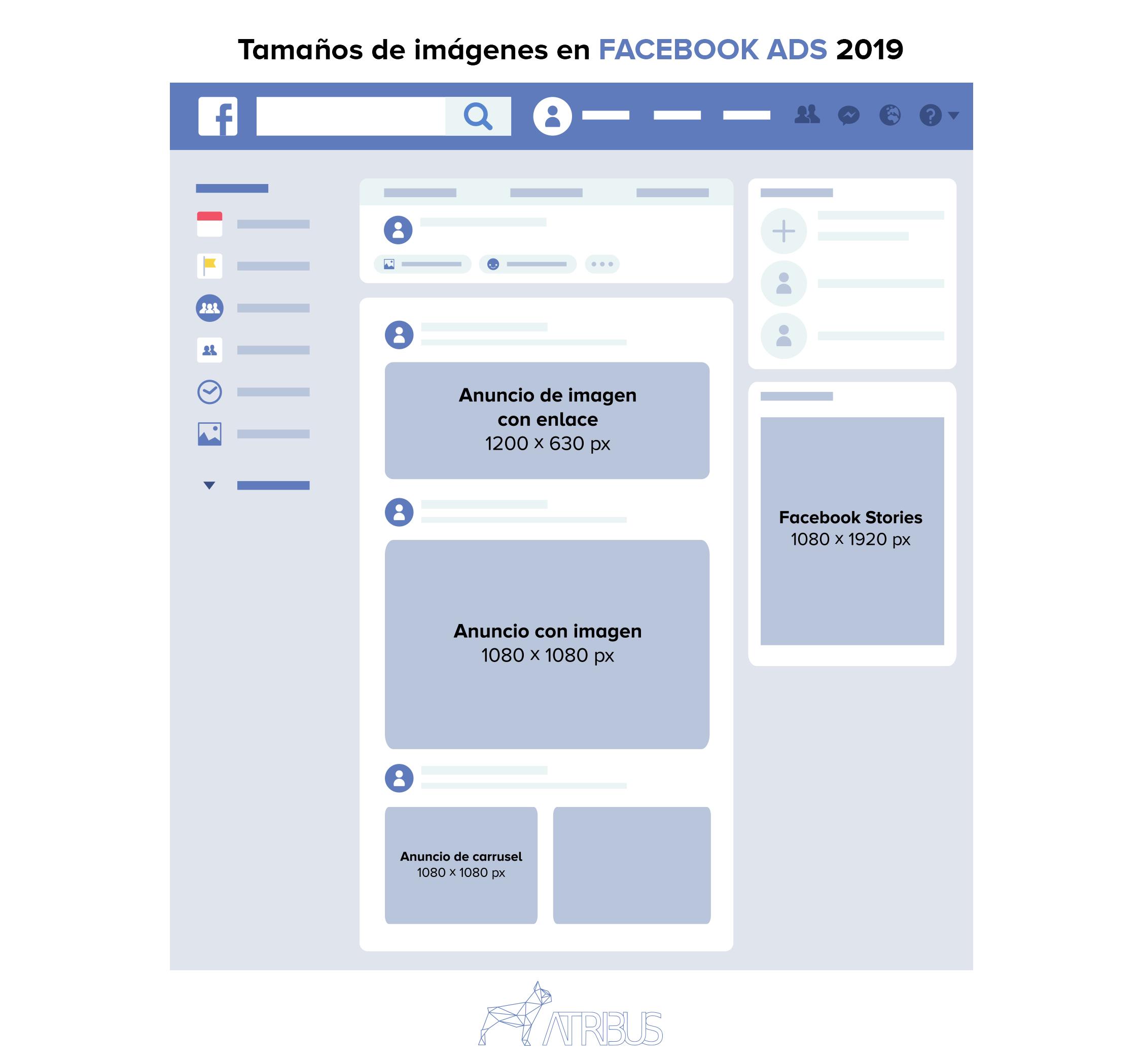 Guí tamaño de imágenes en Facebook Ads 2019