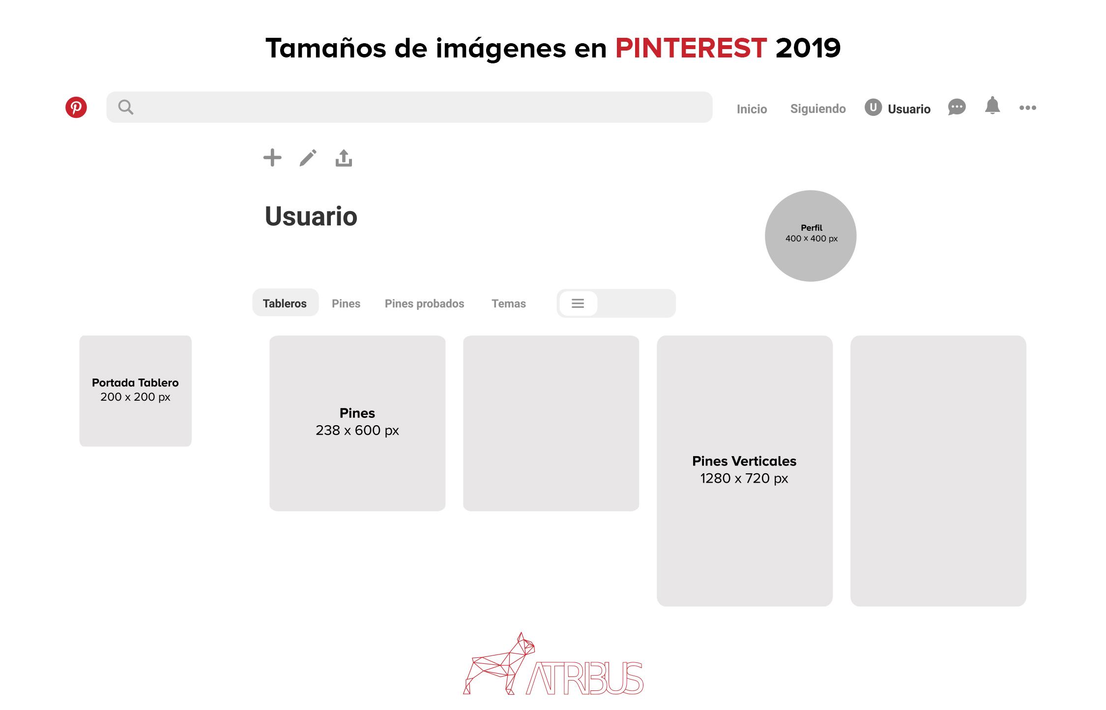 Guía Tamaño de Imágenes en Pinterest 2019
