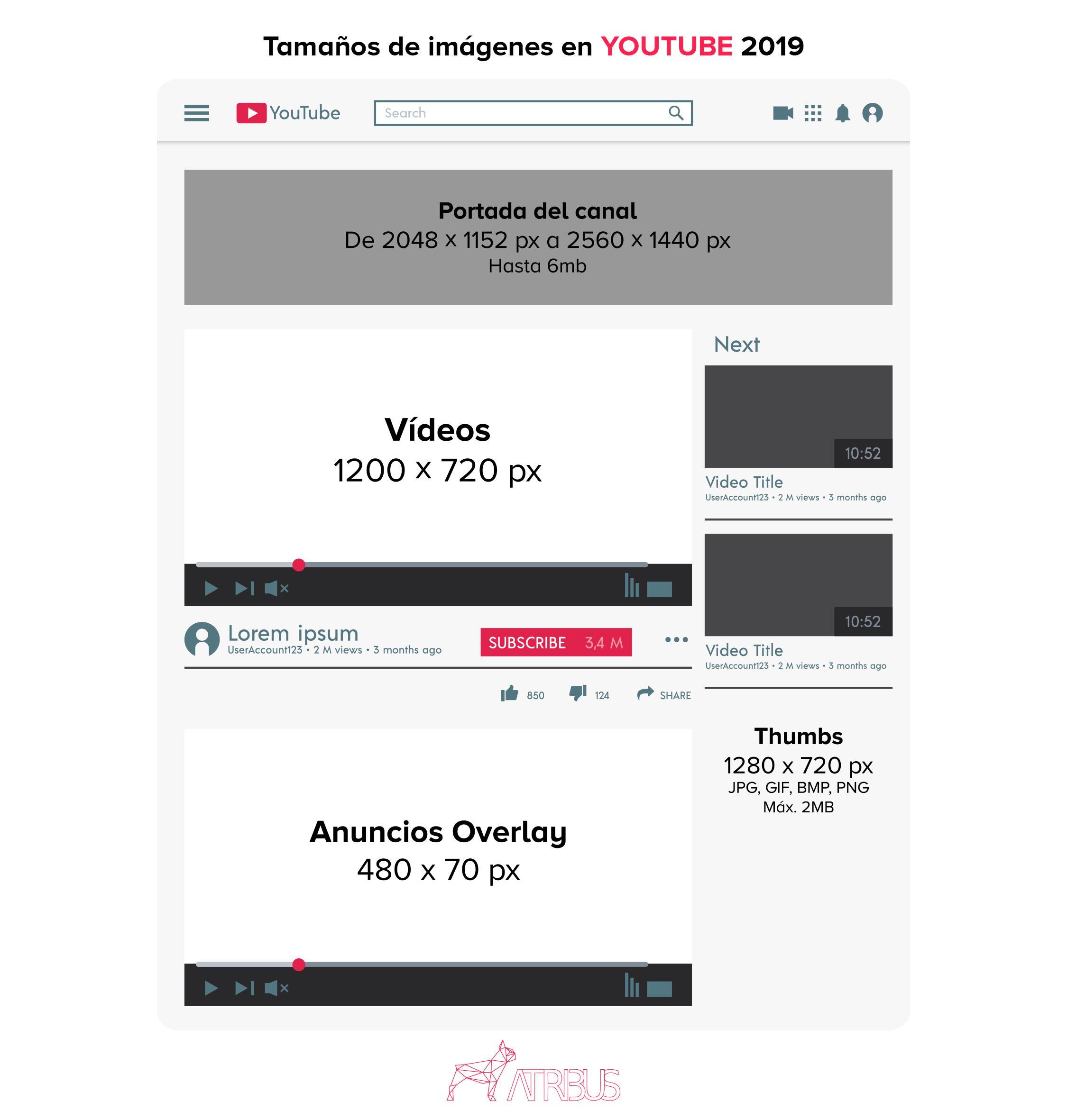 Guía Tamaño de Imágenes en YouTube 2019