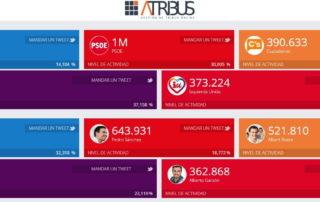 Elecciones 2016 con Atribus