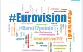 Eurovisión nube de palabras